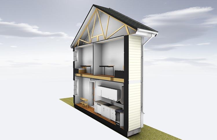 Husmodell tvåplanshus konstruktion